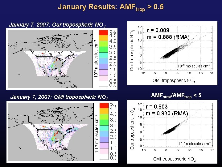 January Results: AMFtrop > 0. 5 Our tropospheric NO 2 1015 molecules cm-2 January