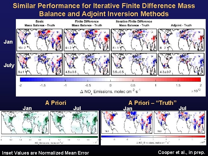 Similar Performance for Iterative Finite Difference Mass Balance and Adjoint Inversion Methods Jan July