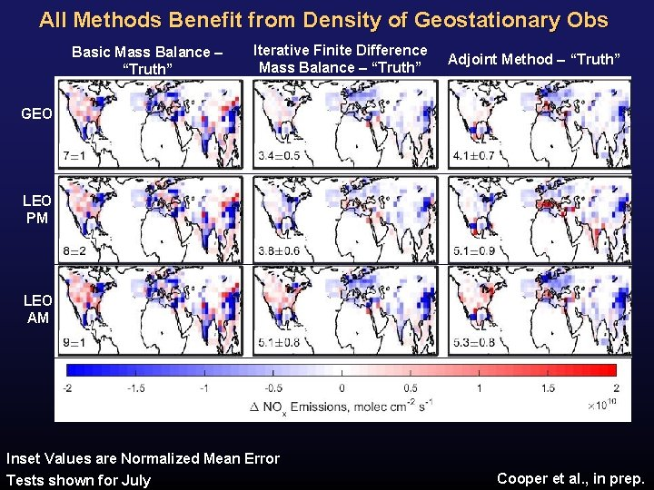 """All Methods Benefit from Density of Geostationary Obs Basic Mass Balance – """"Truth"""" Iterative"""