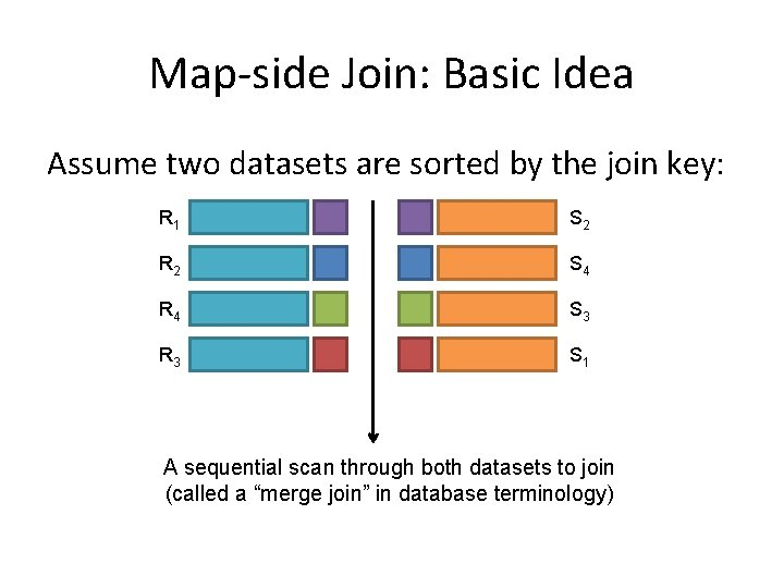 Map-side Join: Basic Idea Assume two datasets are sorted by the join key: R