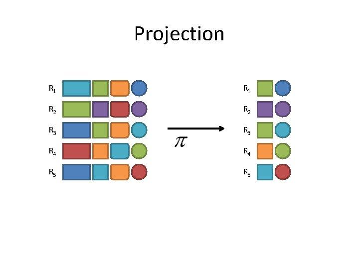 Projection R 1 R 2 R 3 R 4 R 5