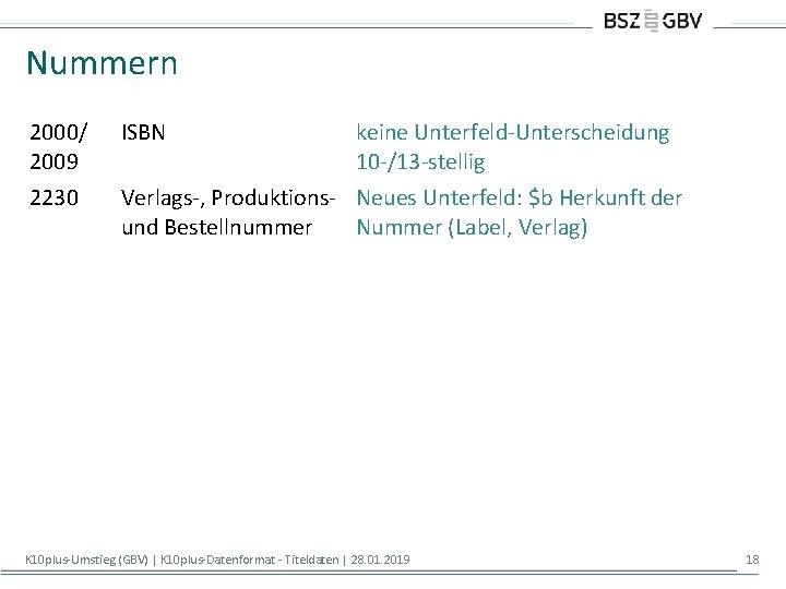 Nummern 2000/ 2009 ISBN keine Unterfeld-Unterscheidung 10 -/13 -stellig 2230 Verlags-, Produktions- Neues Unterfeld: