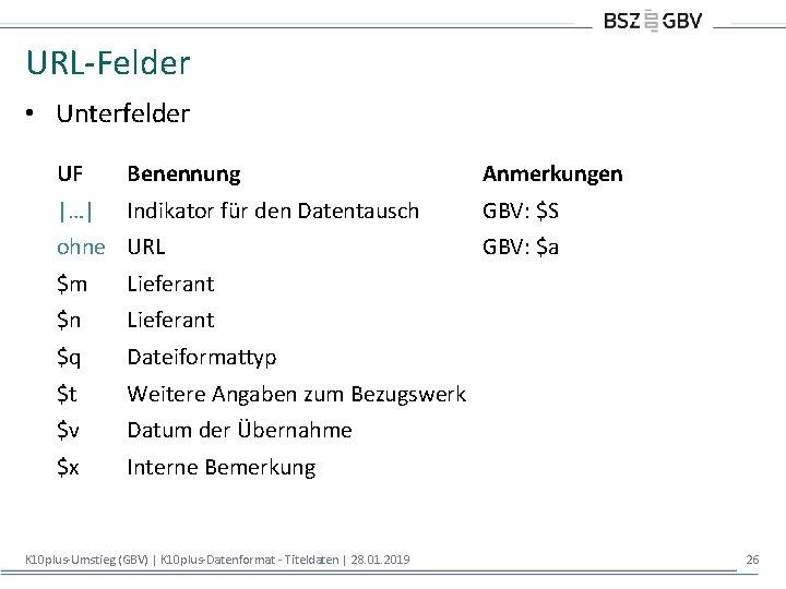 URL-Felder • Unterfelder UF Benennung Anmerkungen  …  Indikator für den Datentausch GBV: $S ohne