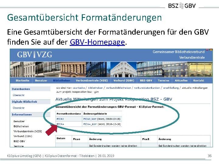 Gesamtübersicht Formatänderungen Eine Gesamtübersicht der Formatänderungen für den GBV finden Sie auf der GBV-Homepage.