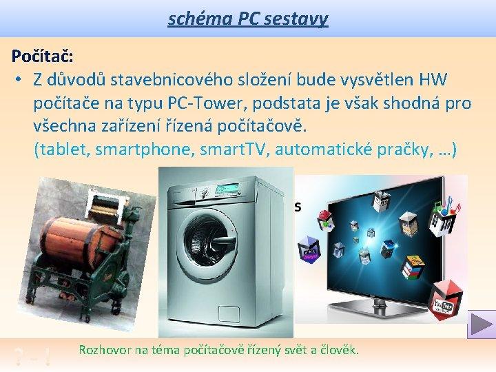 schéma PC sestavy Počítač: • Z důvodů stavebnicového složení bude vysvětlen HW počítače na