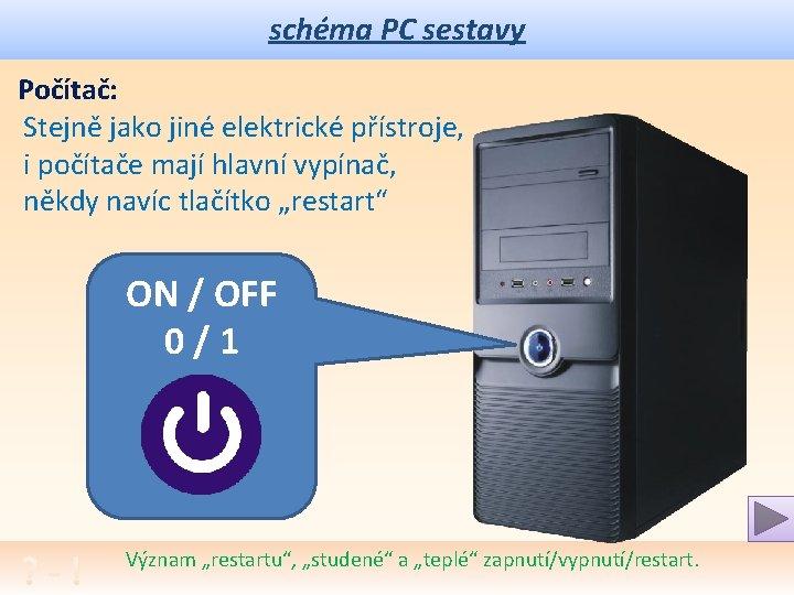 schéma PC sestavy Počítač: Stejně jako jiné elektrické přístroje, i počítače mají hlavní vypínač,