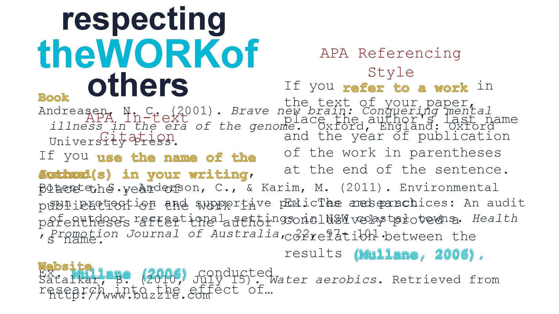 respecting the. WORKof others APA Referencing Style If you in the text of your