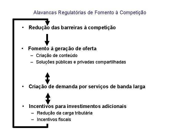 Alavancas Regulatórias de Fomento à Competição • Redução das barreiras à competição • Fomento