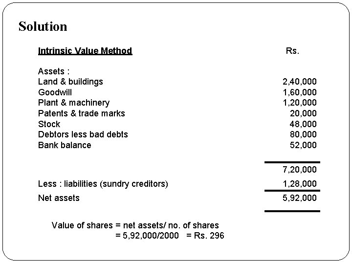 Solution Intrinsic Value Method Assets : Land & buildings Goodwill Plant & machinery Patents