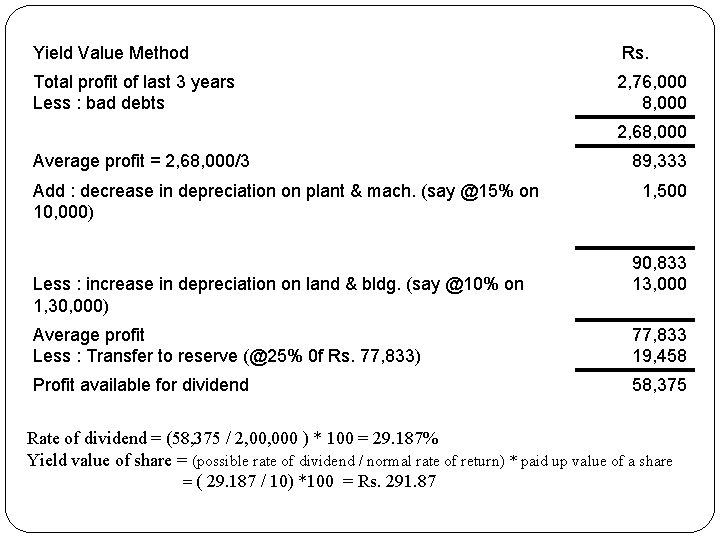 Yield Value Method Rs. Total profit of last 3 years Less : bad debts