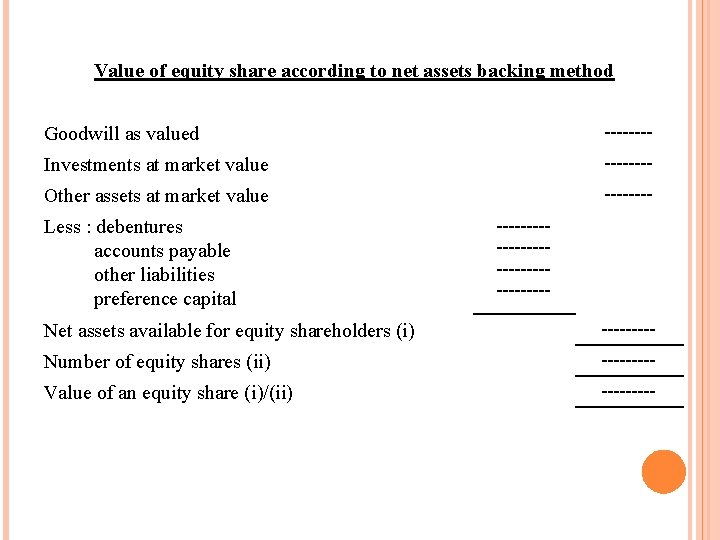 Value of equity share according to net assets backing method Goodwill as valued ----