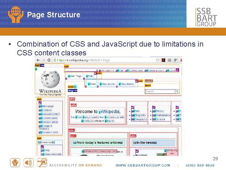 Page Structure • Combination of CSS and Java. Script due to limitations in CSS