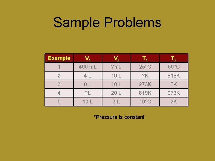 Sample Problems Example V 1 V 2 T 1 T 2 1 400 m.