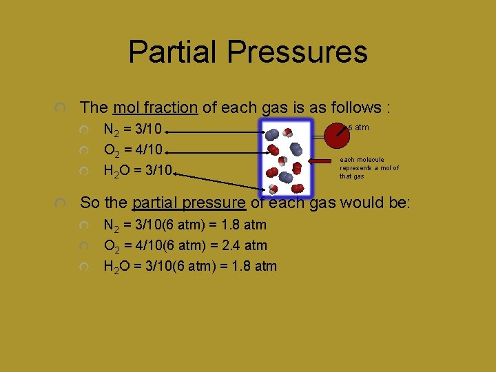 Partial Pressures The mol fraction of each gas is as follows : N 2
