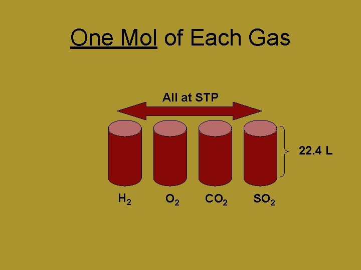 One Mol of Each Gas All at STP 22. 4 L H 2 O