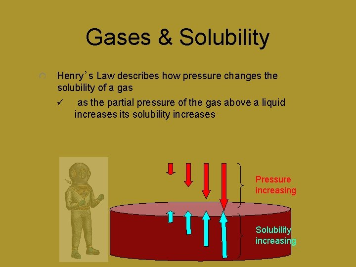 Gases & Solubility Henry's Law describes how pressure changes the solubility of a gas
