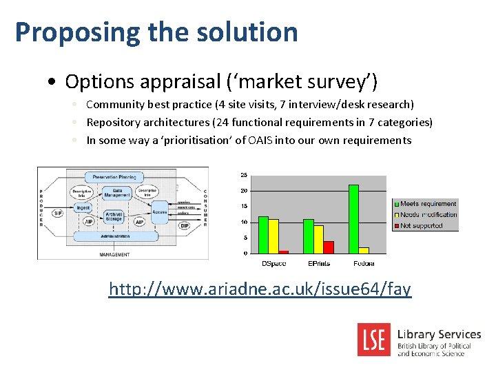 Proposing the solution • Options appraisal ('market survey') • Community best practice (4 site