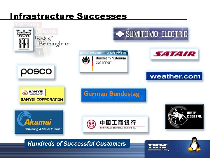 Infrastructure Successes Hundreds of Successful Customers ®