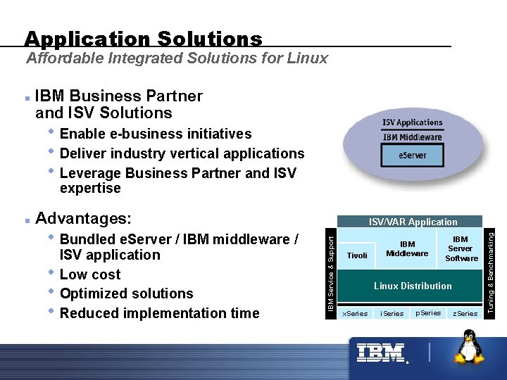 Application Solutions Affordable Integrated Solutions for Linux n IBM Business Partner and ISV Solutions