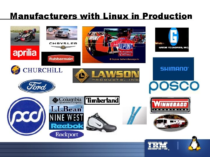 Manufacturers with Linux in Production ®