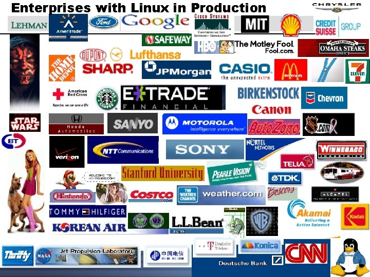 Enterprises with Linux in Production ®
