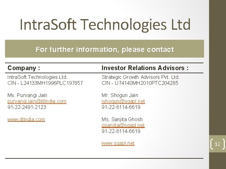 Intra. Soft Technologies Ltd For further information, please contact Company : $124 Investor Relations
