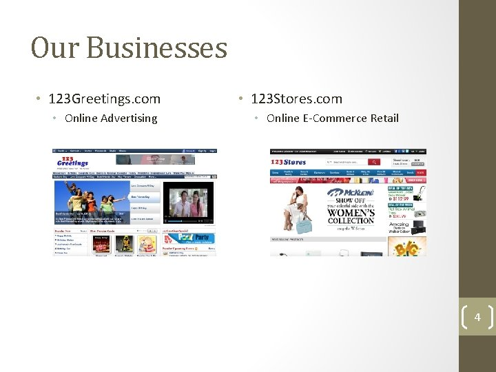 Our Businesses • 123 Greetings. com • Online Advertising • 123 Stores. com •