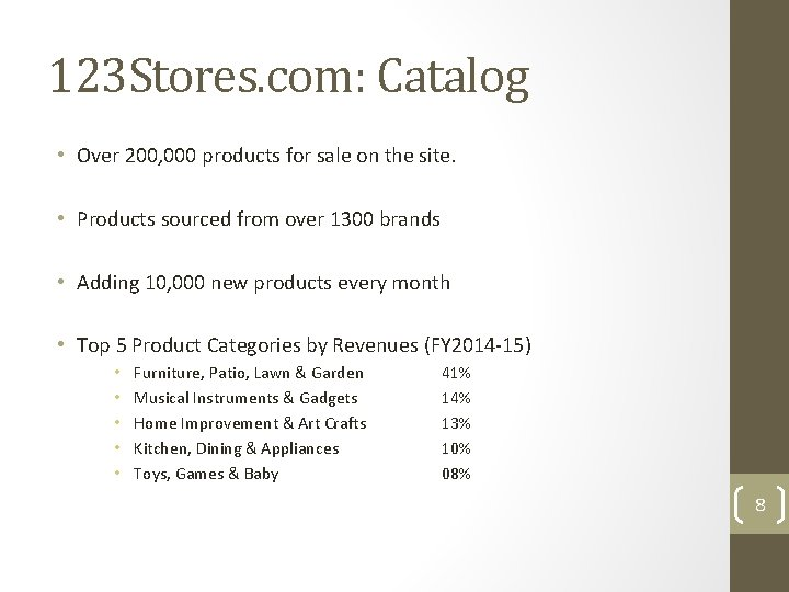 123 Stores. com: Catalog • Over 200, 000 products for sale on the site.