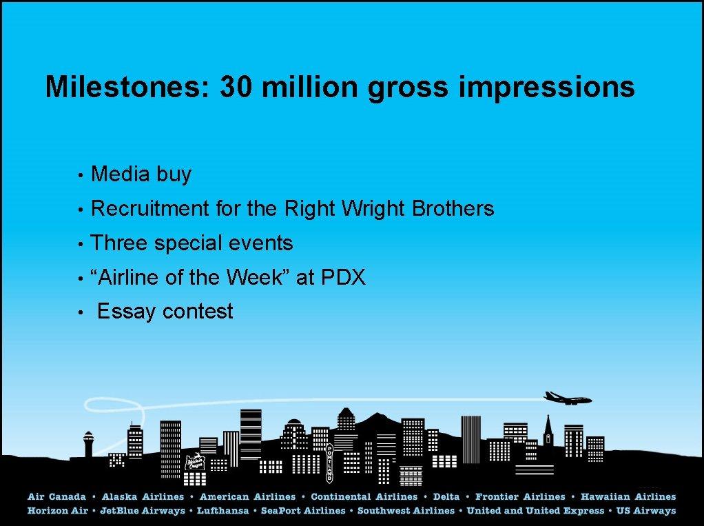 Milestones: 30 million gross impressions • Media buy • Recruitment for the Right Wright