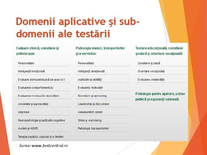 Domenii aplicative şi subdomenii ale testării 1 Sursa: www. testcentral. ro