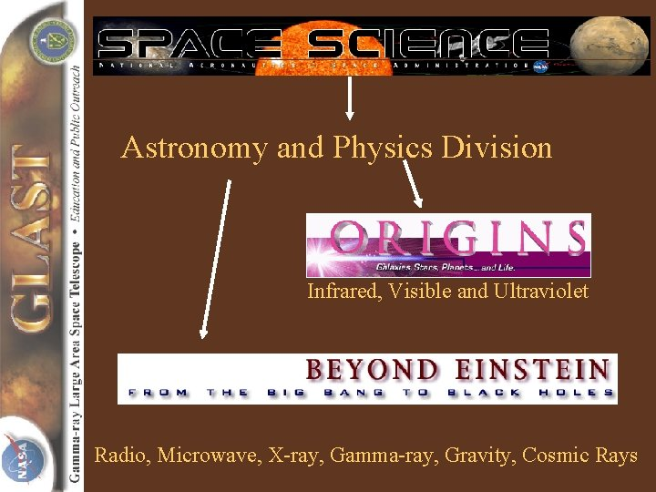 Astronomy and Physics Division Infrared, Visible and Ultraviolet Radio, Microwave, X-ray, Gamma-ray, Gravity, Cosmic