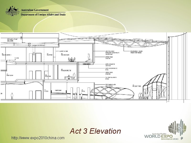Act 3 Elevation http: //www. expo 2010 china. com