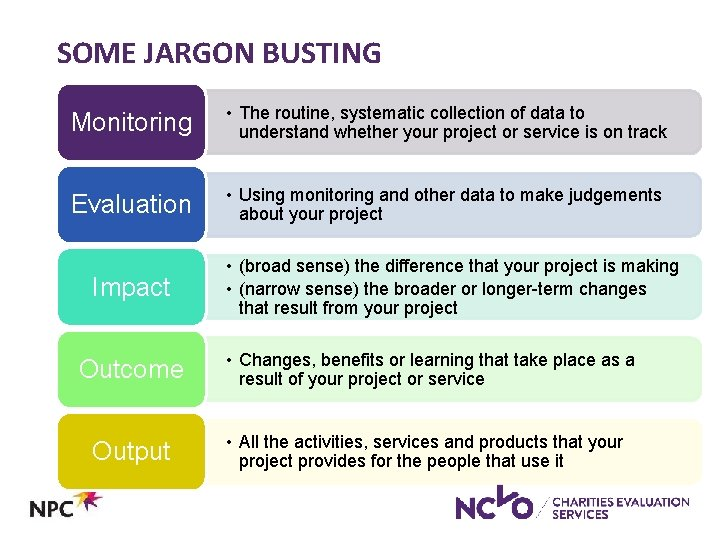 SOME JARGON BUSTING Monitoring • The routine, systematic collection of data to understand whether