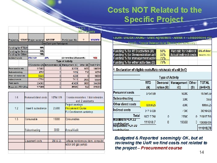 Costs NOT Related to the Specific Project Budgeted & Reported seemingly OK, but