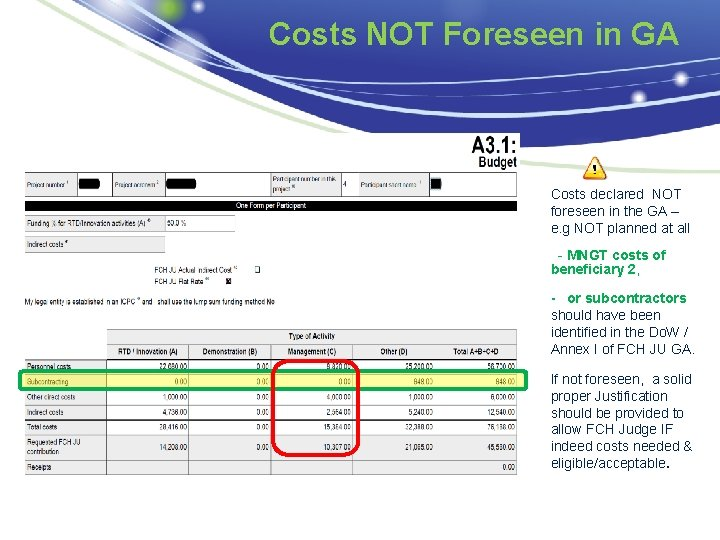 Costs NOT Foreseen in GA Costs declared NOT foreseen in the GA – e.
