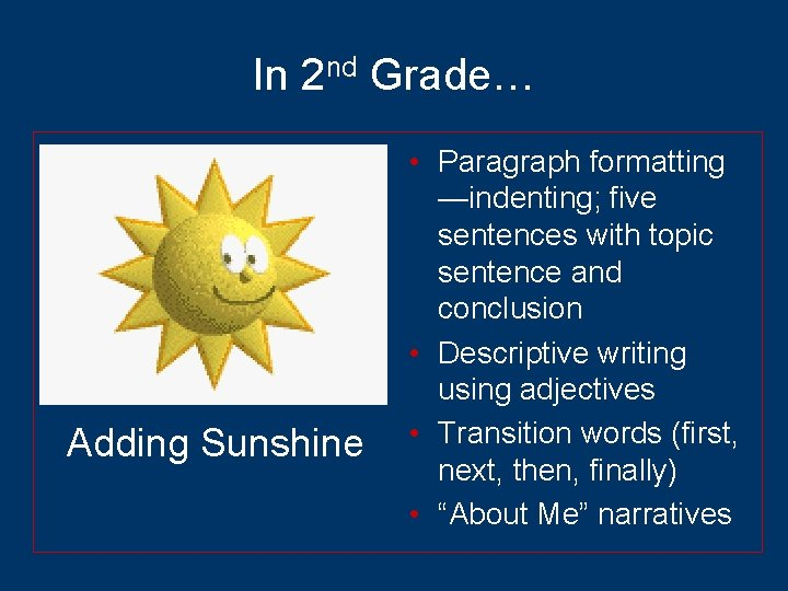 In 2 nd Grade… Adding Sunshine • Paragraph formatting —indenting; five sentences with topic