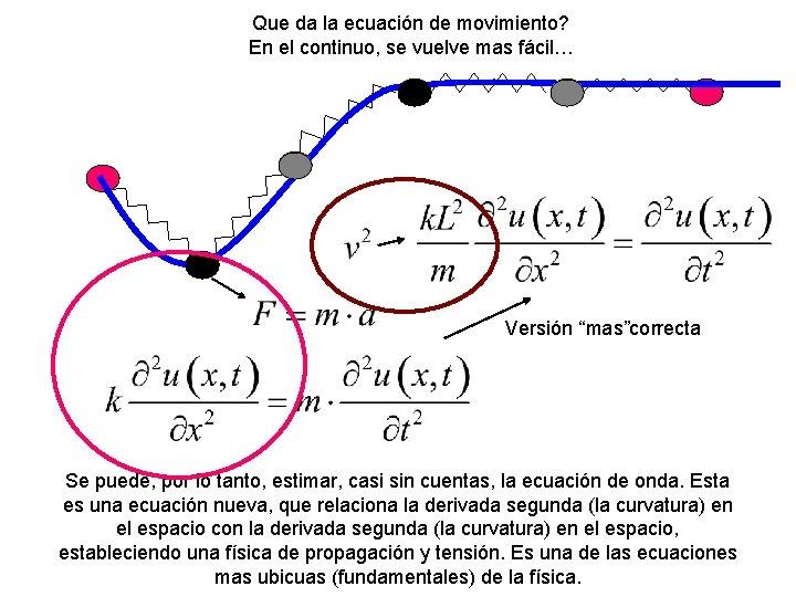 Que da la ecuación de movimiento? En el continuo, se vuelve mas fácil… Versión