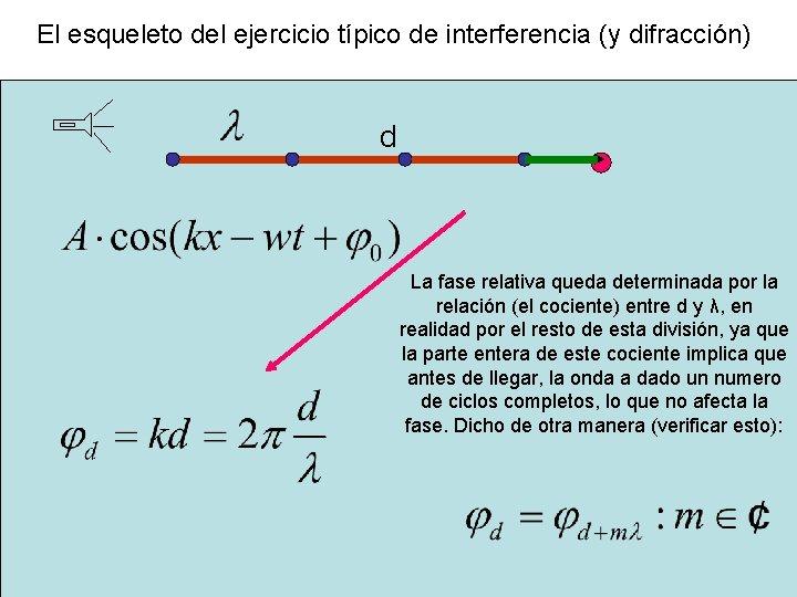 El esqueleto del ejercicio típico de interferencia (y difracción) d La fase relativa queda