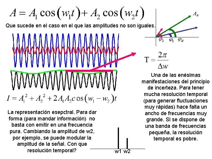 Que sucede en el caso en el que las amplitudes no son iguales. La