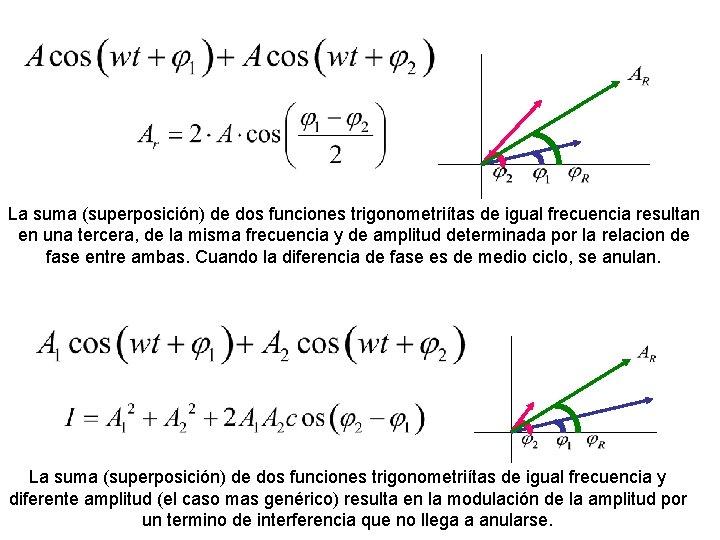 La suma (superposición) de dos funciones trigonometriítas de igual frecuencia resultan en una tercera,
