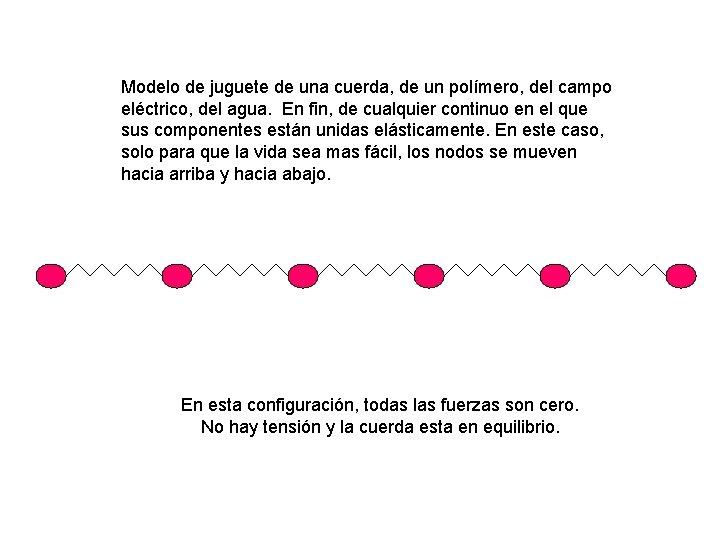 Modelo de juguete de una cuerda, de un polímero, del campo eléctrico, del agua.