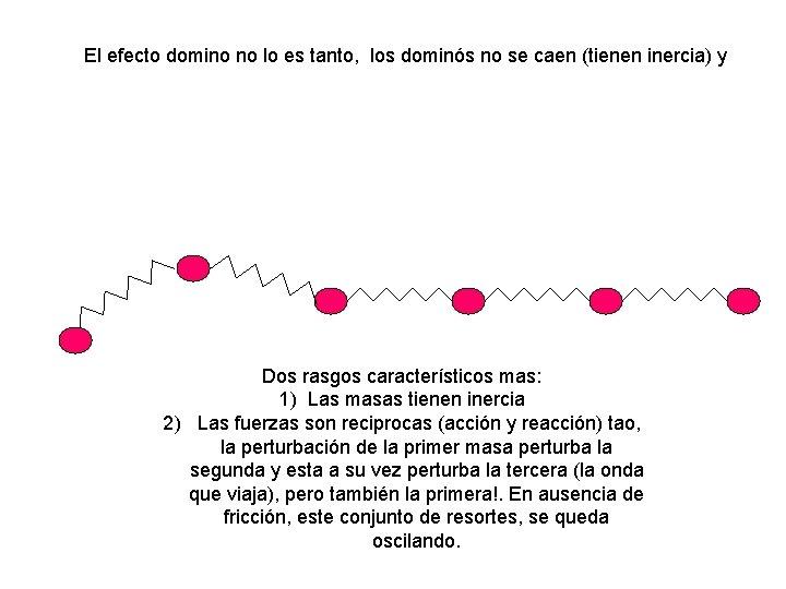 El efecto domino no lo es tanto, los dominós no se caen (tienen inercia)