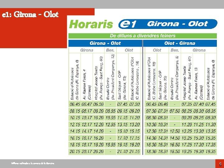e 1: Girona - Olot Millores realitzades a la comarca de la Garrotxa 66