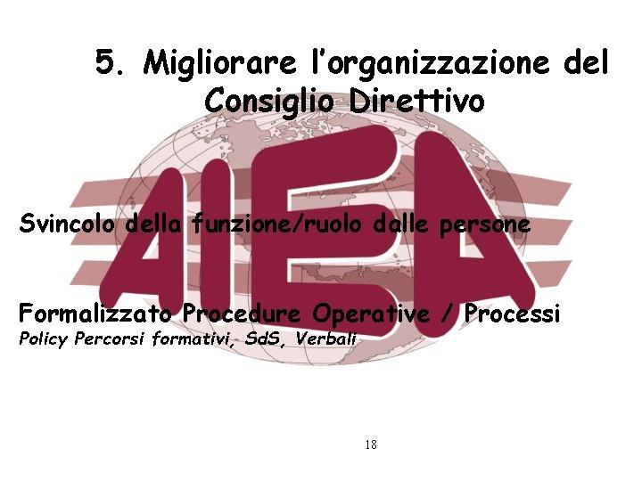5. Migliorare l'organizzazione del Consiglio Direttivo Svincolo della funzione/ruolo dalle persone Formalizzato Procedure Operative
