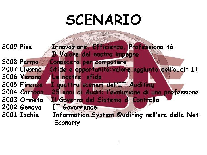 SCENARIO 2009 Pisa Innovazione, Efficienza, Professionalità Il Valore del nostro impegno 2008 Parma Conoscere