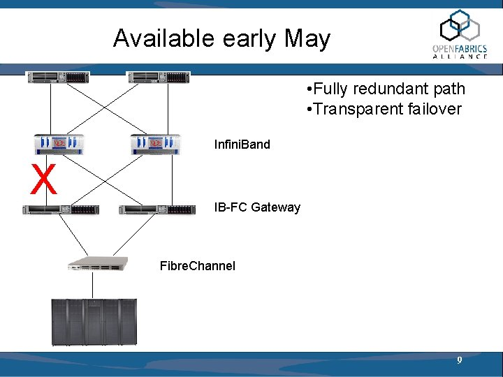 Available early May • Fully redundant path • Transparent failover Infini. Band X IB-FC