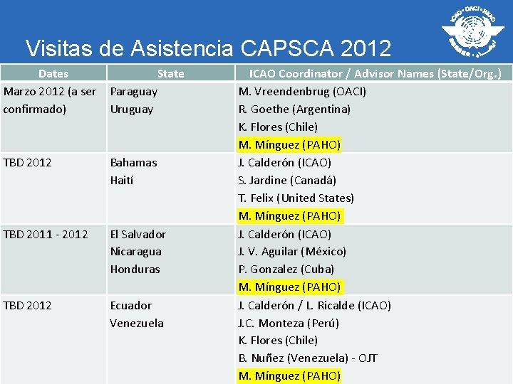 Visitas de Asistencia CAPSCA 2012 Dates State Marzo 2012 (a ser Paraguay confirmado) Uruguay