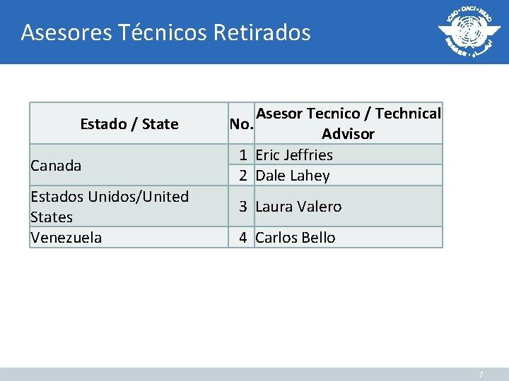 Asesores Técnicos Retirados Estado / State Canada Estados Unidos/United States Venezuela Asesor Tecnico /