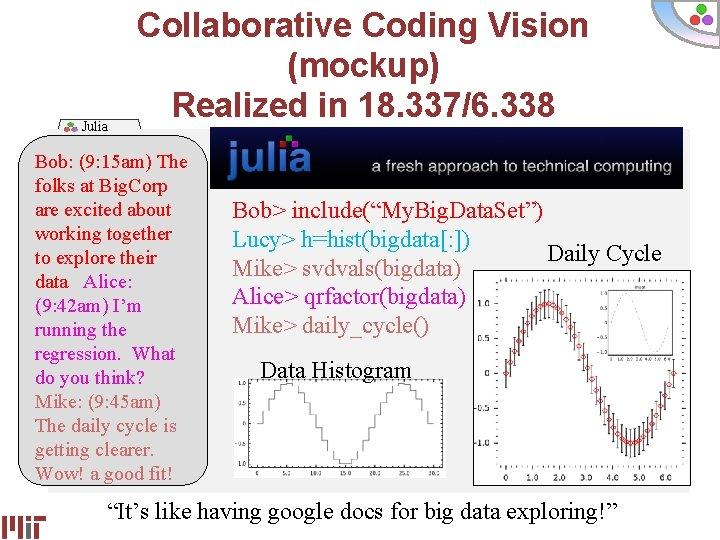 Julia Collaborative Coding Vision (mockup) Realized in 18. 337/6. 338 Bob: (9: 15 am)