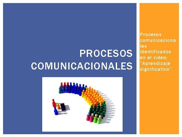 """PROCESOS COMUNICACIONALES Procesos comunicaciona les identificados en el video: """"Aprendizaje significativo"""""""